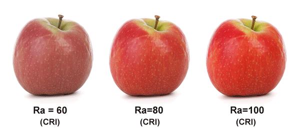 współczynnik oddawania barw - ilustracja różnic